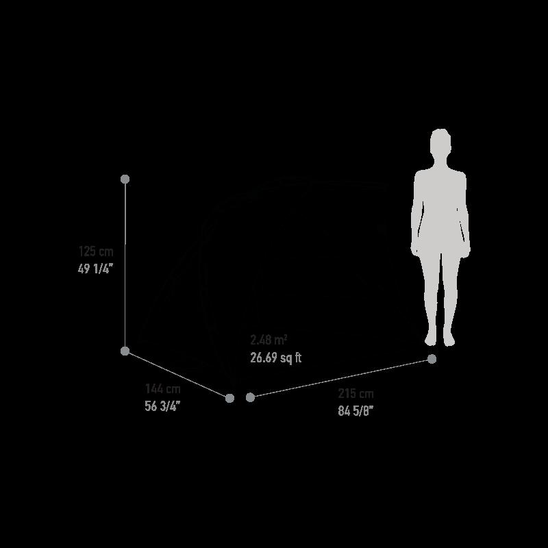 Reka Kohu Classic dimensions